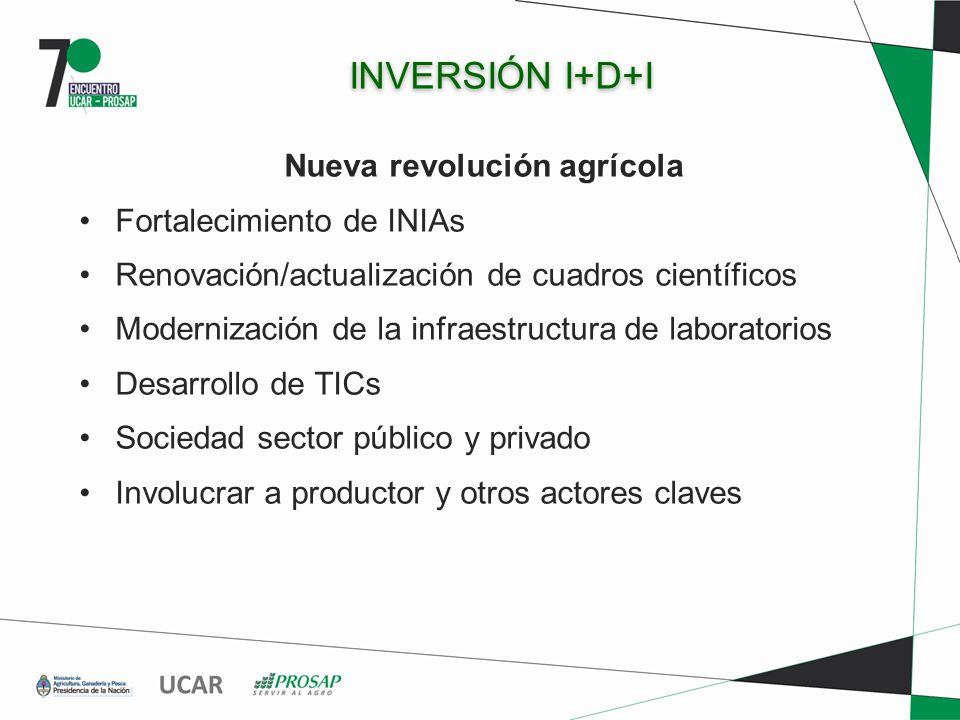 Nueva revolución agrícola