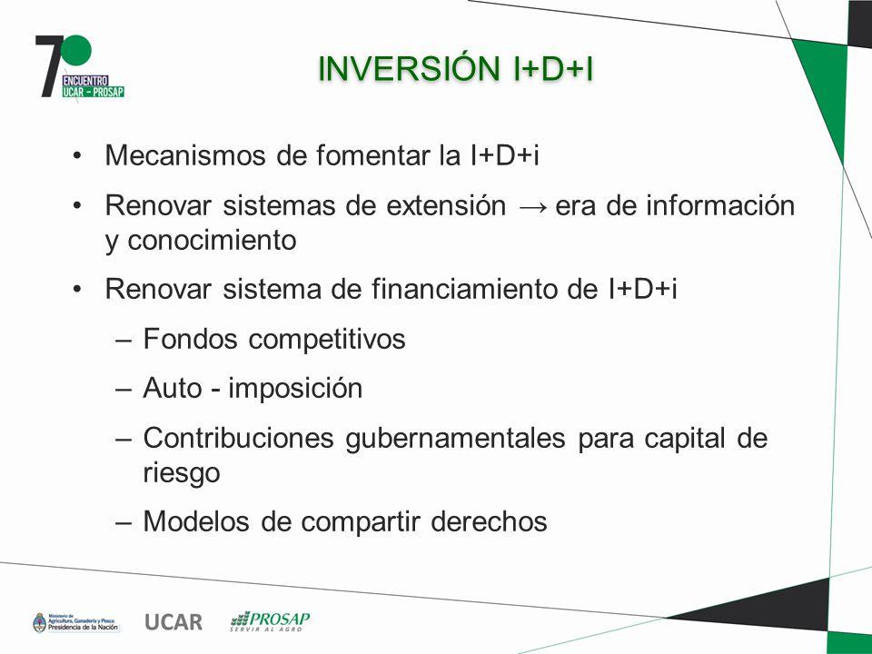 INVERSIÓN I+D+I Mecanismos de fomentar la I+D+i