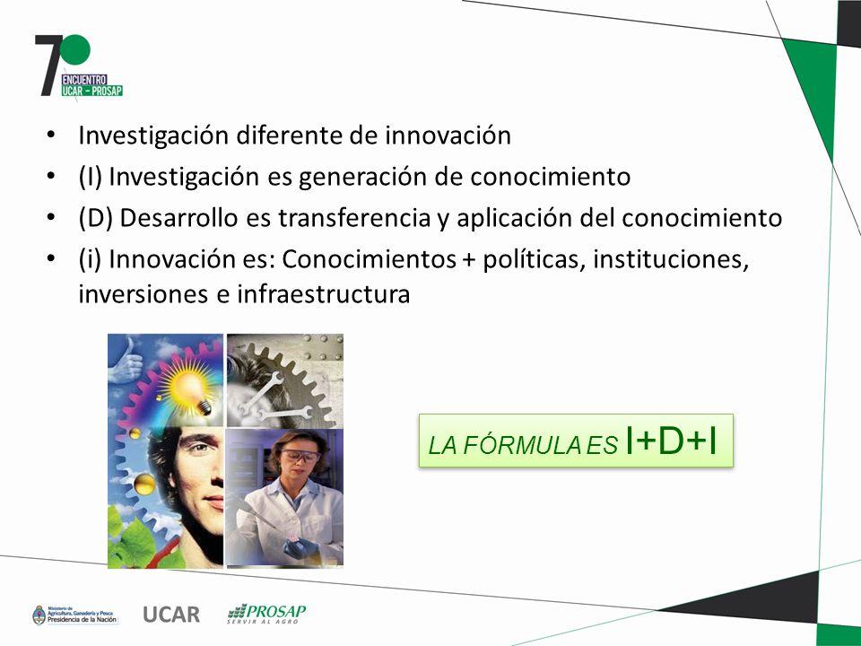 Investigación diferente de innovación