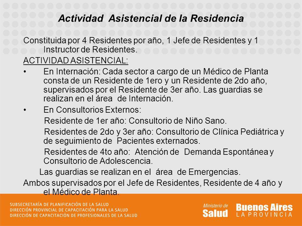Actividad Asistencial de la Residencia