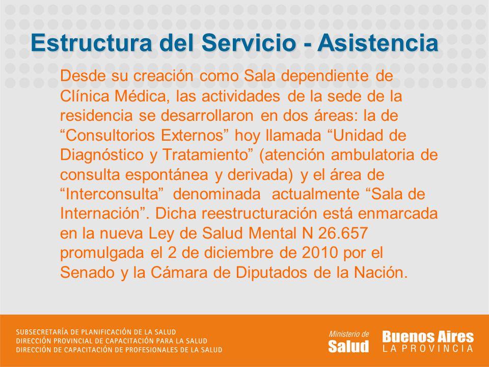 Estructura del Servicio - Asistencia