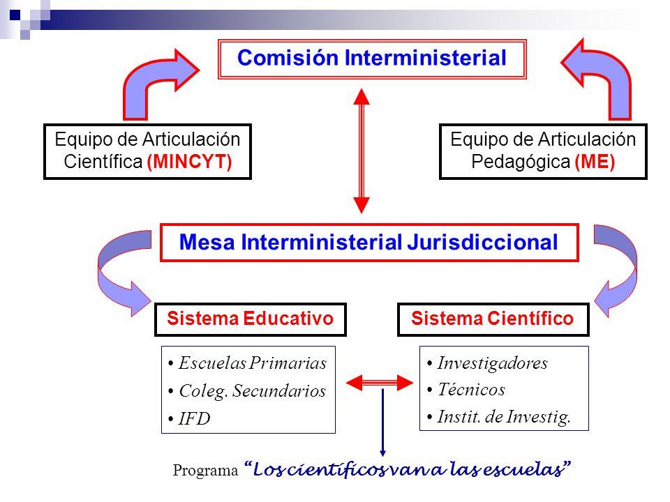 Comisión Interministerial Mesa Interministerial Jurisdiccional