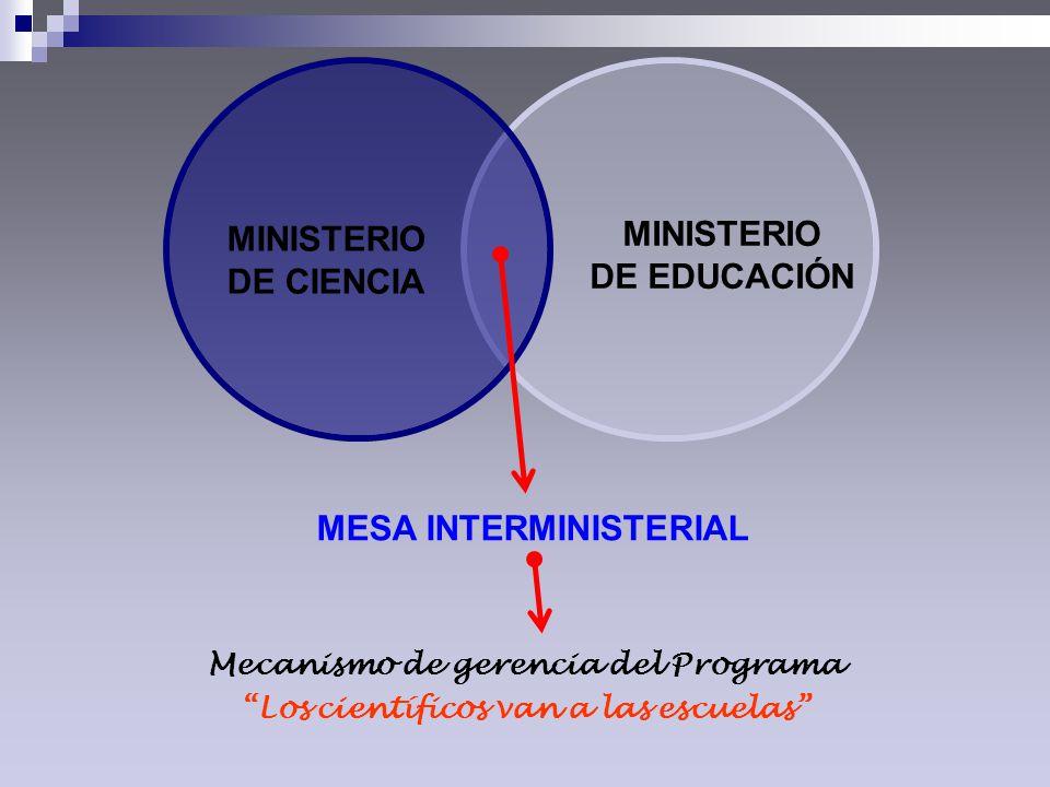 MESA INTERMINISTERIAL