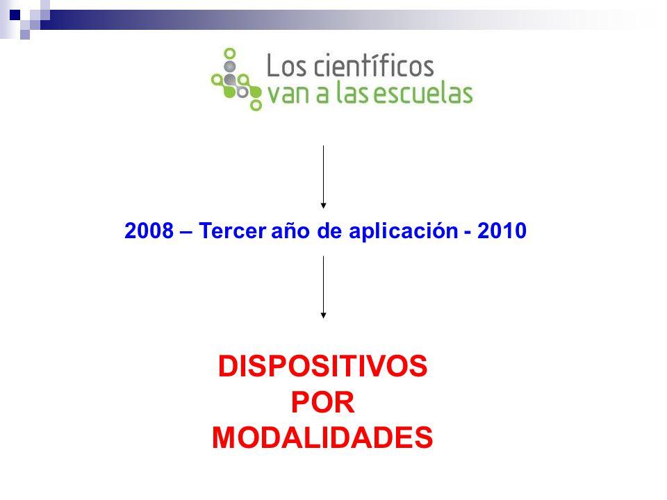 2008 – Tercer año de aplicación - 2010 DISPOSITIVOS POR MODALIDADES