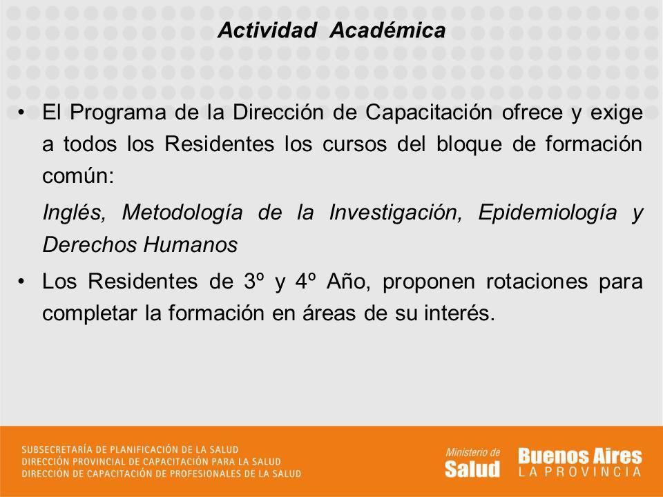 Actividad Académica El Programa de la Dirección de Capacitación ofrece y exige a todos los Residentes los cursos del bloque de formación común:
