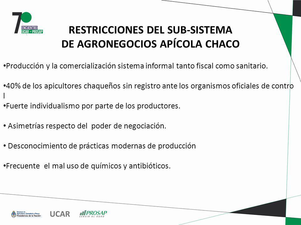 RESTRICCIONES DEL SUB-SISTEMA DE AGRONEGOCIOS APÍCOLA CHACO