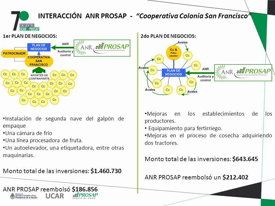 INTERACCIÓN ANR PROSAP - Cooperativa Colonia San Francisco