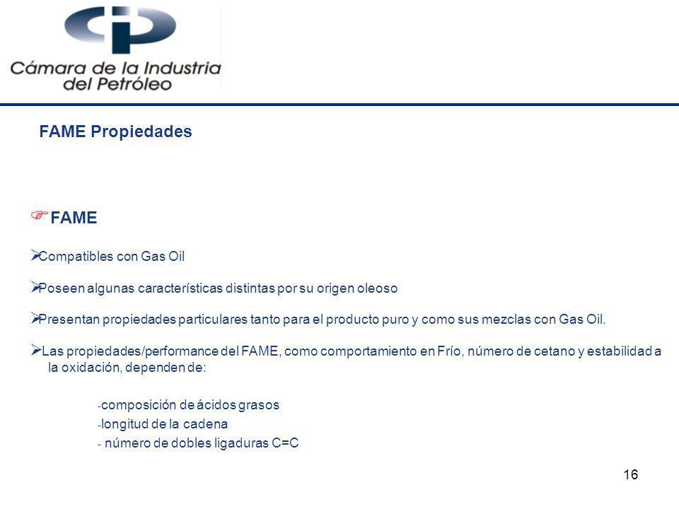 FAME Propiedades FAME Compatibles con Gas Oil