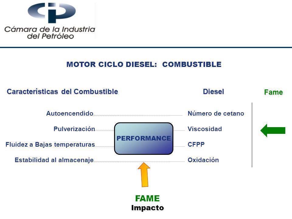Características del Combustible