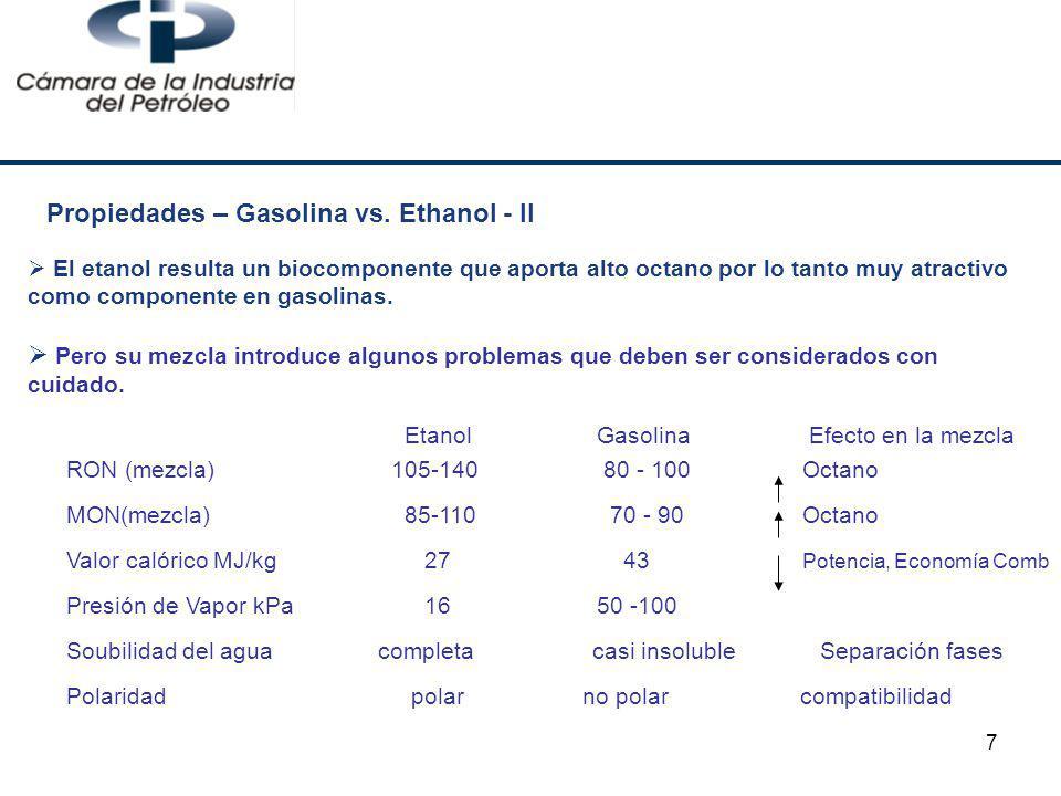 Propiedades – Gasolina vs. Ethanol - II