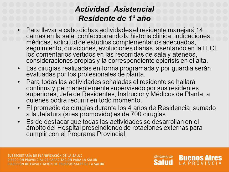 Actividad Asistencial Residente de 1ª año