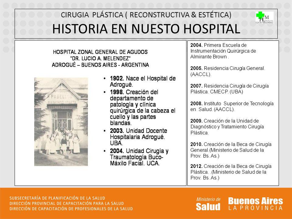 CIRUGIA PLÁSTICA ( RECONSTRUCTIVA & ESTÉTICA) HISTORIA EN NUESTO HOSPITAL