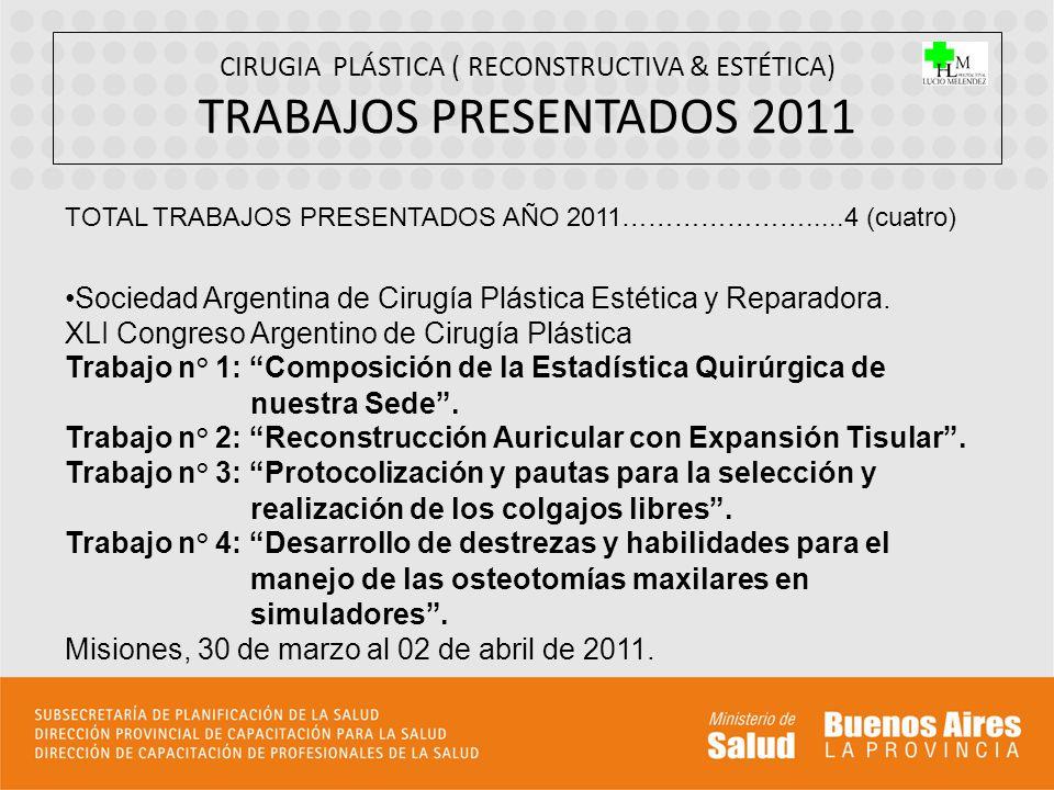 Sociedad Argentina de Cirugía Plástica Estética y Reparadora.