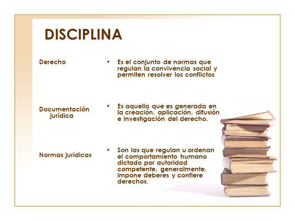 DISCIPLINA Derecho Documentación jurídica Normas jurídicas