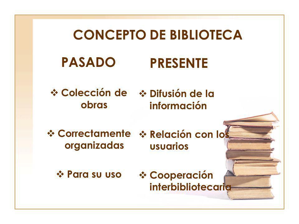 CONCEPTO DE BIBLIOTECA