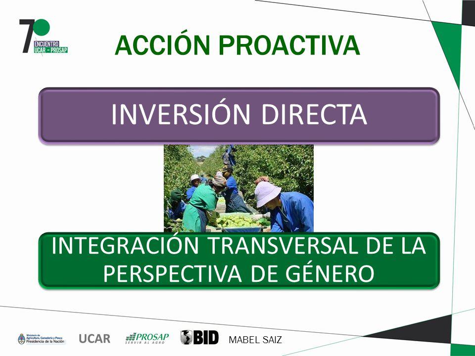 INTEGRACIÓN TRANSVERSAL DE LA PERSPECTIVA DE GÉNERO