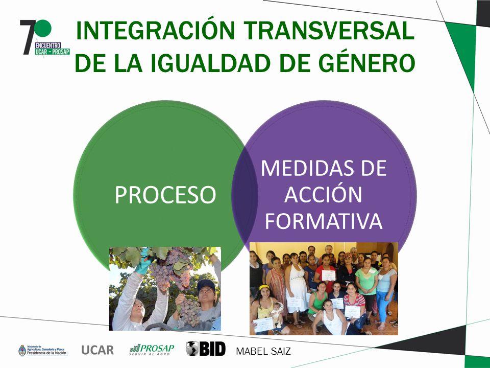INTEGRACIÓN TRANSVERSAL DE LA IGUALDAD DE GÉNERO