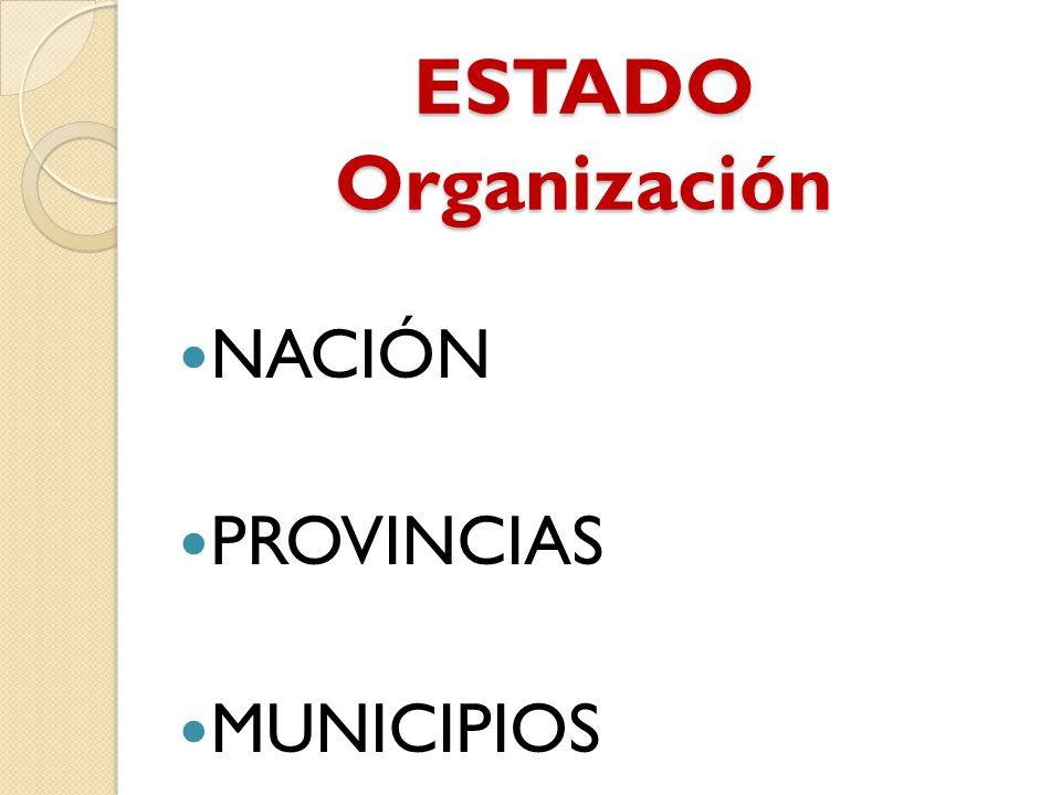 ESTADO Organización NACIÓN PROVINCIAS MUNICIPIOS