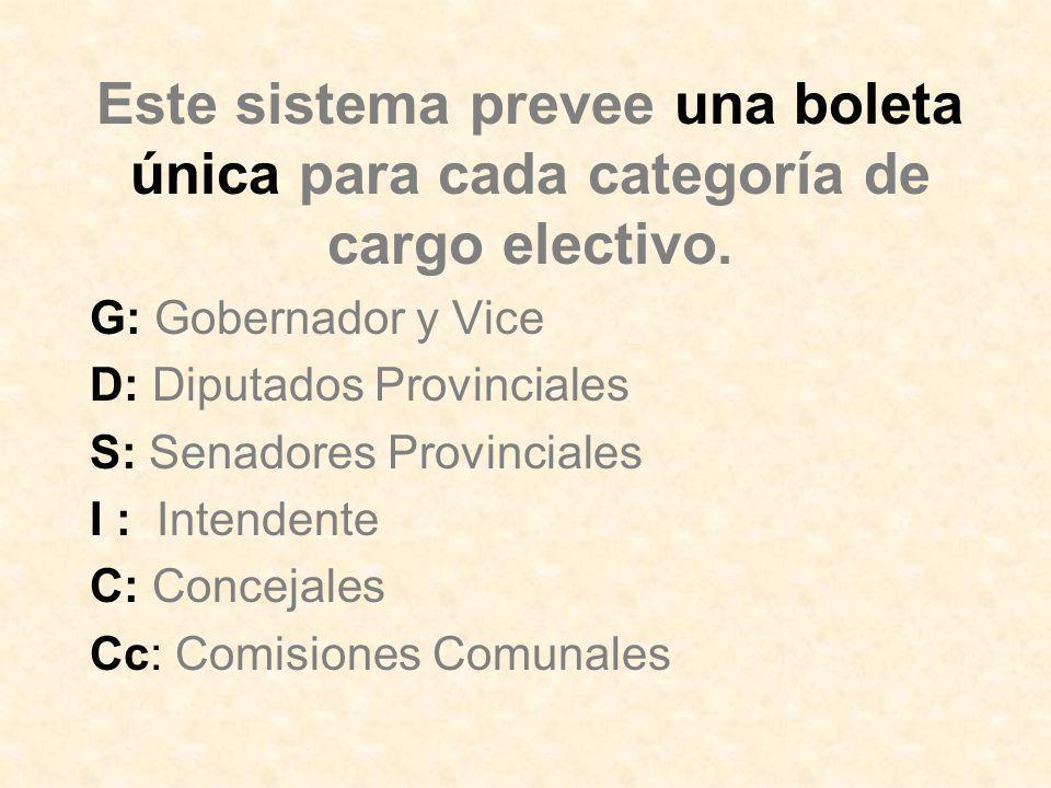 Este sistema prevee una boleta única para cada categoría de cargo electivo.