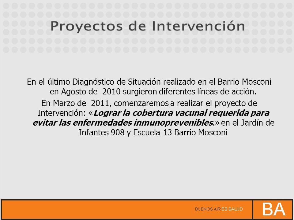 En el último Diagnóstico de Situación realizado en el Barrio Mosconi en Agosto de 2010 surgieron diferentes líneas de acción.