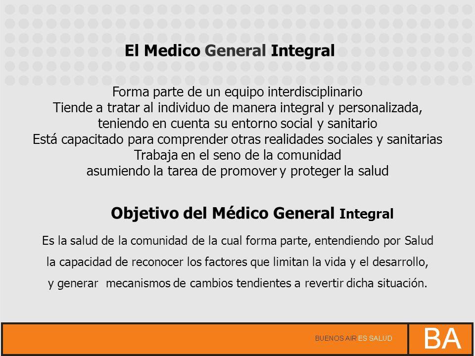 Objetivo del Médico General Integral