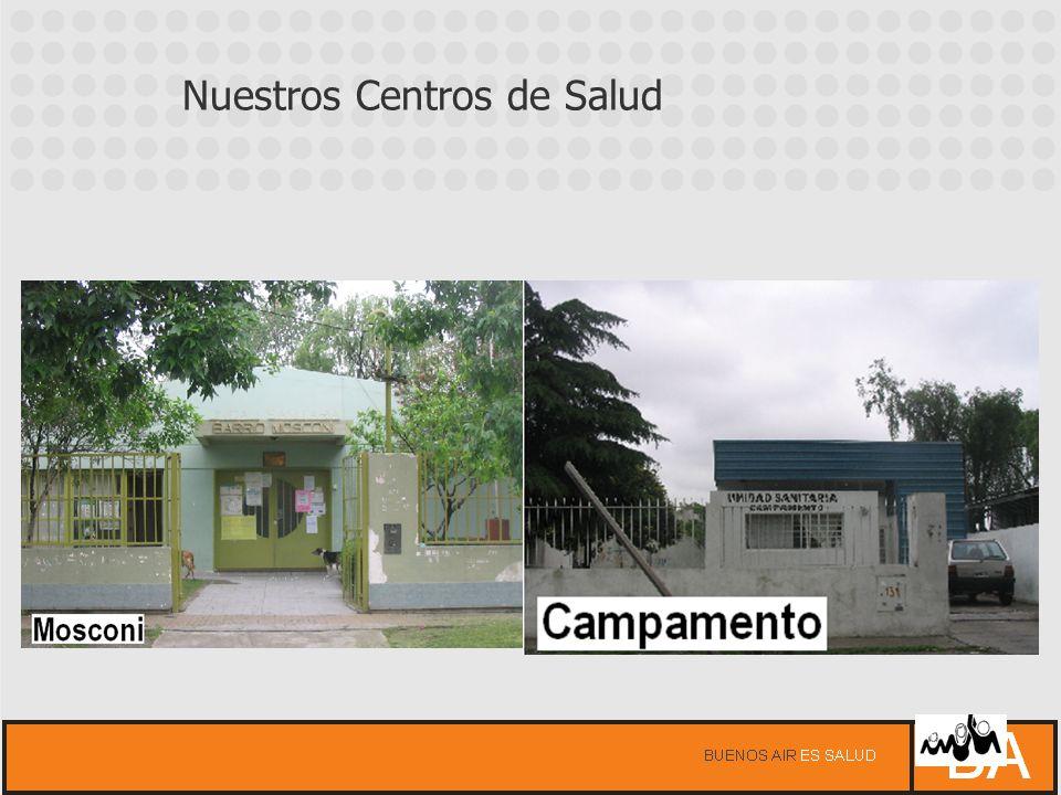 Nuestros Centros de Salud