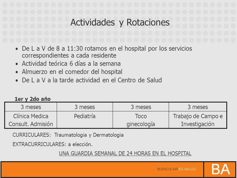 UNA GUARDIA SEMANAL DE 24 HORAS EN EL HOSPITAL