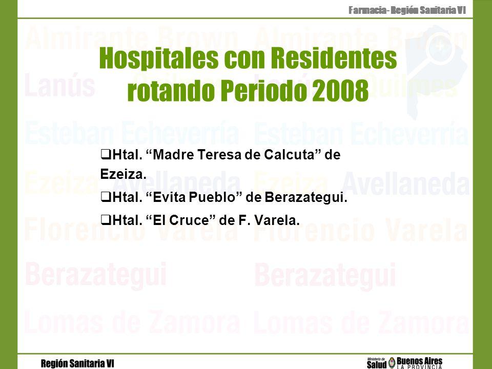 Hospitales con Residentes rotando Periodo 2008