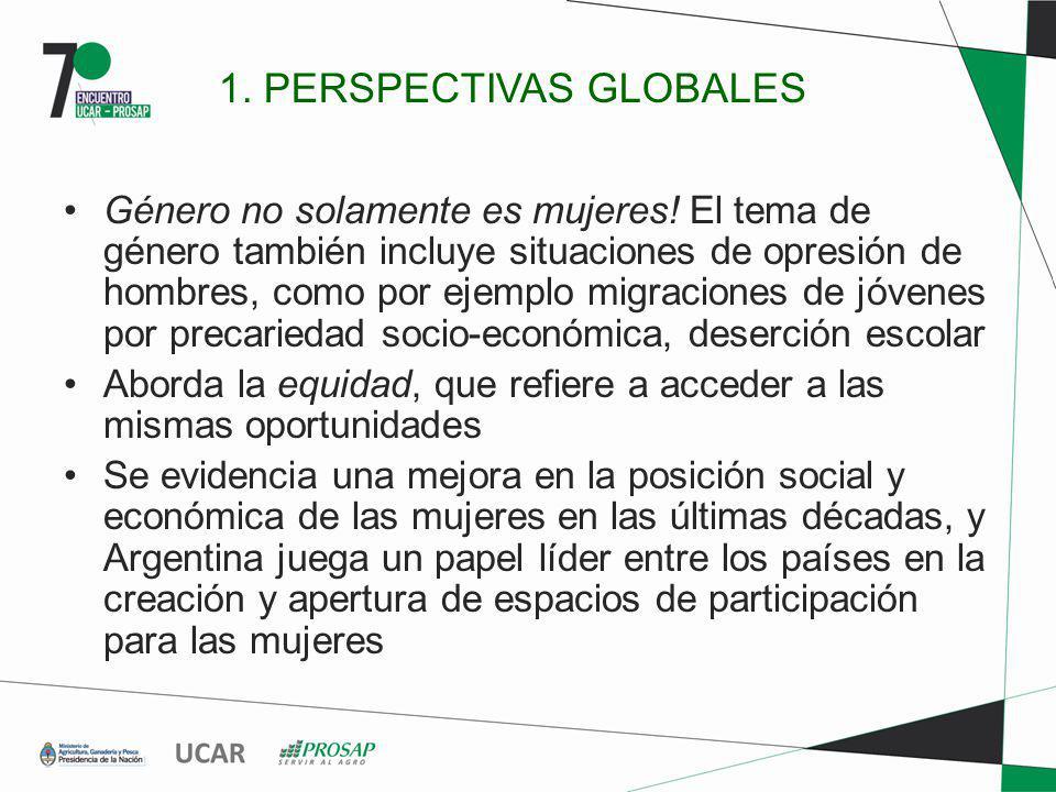 1. PERSPECTIVAS GLOBALES