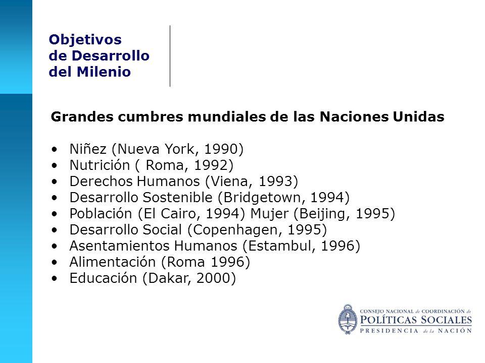 Objetivos de Desarrollo. del Milenio. Grandes cumbres mundiales de las Naciones Unidas. Niñez (Nueva York, 1990)