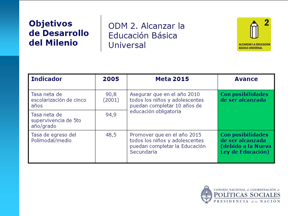 ODM 2. Alcanzar la Educación Básica Universal
