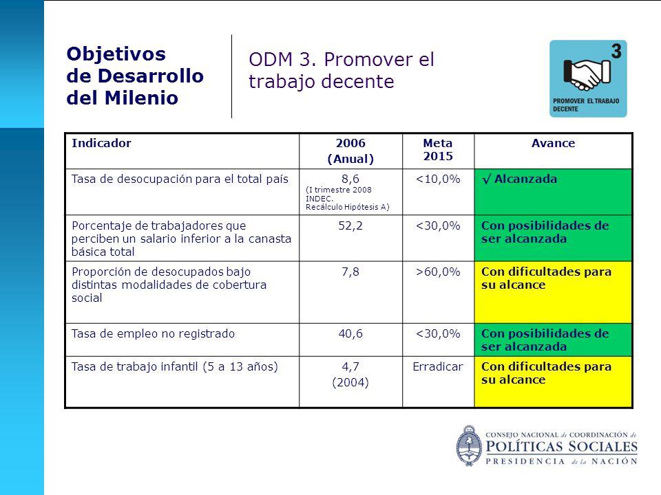 ODM 3. Promover el trabajo decente