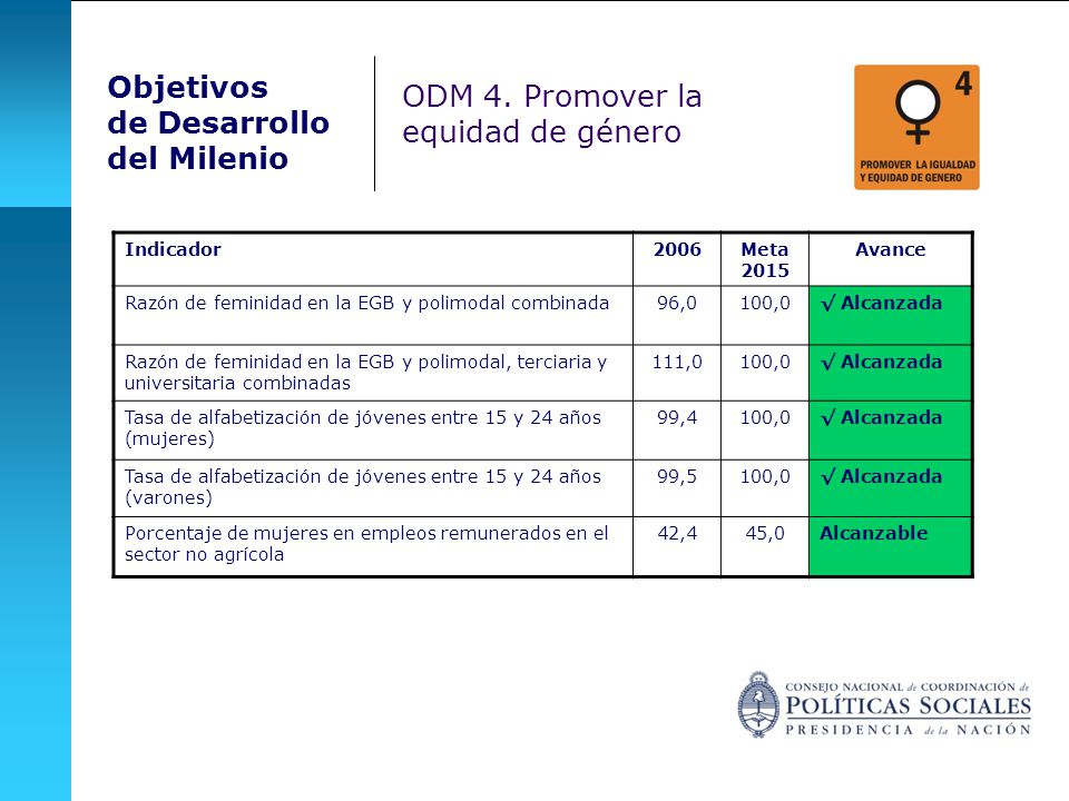 ODM 4: Promover la equidad de género