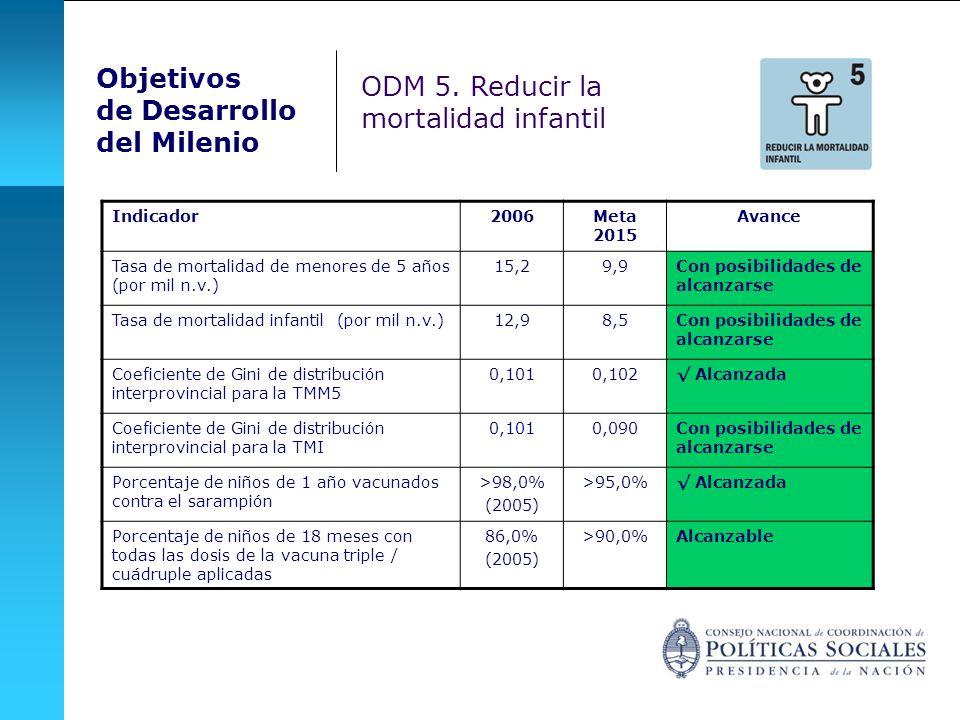 ODM 5. Reducir la mortalidad infantil