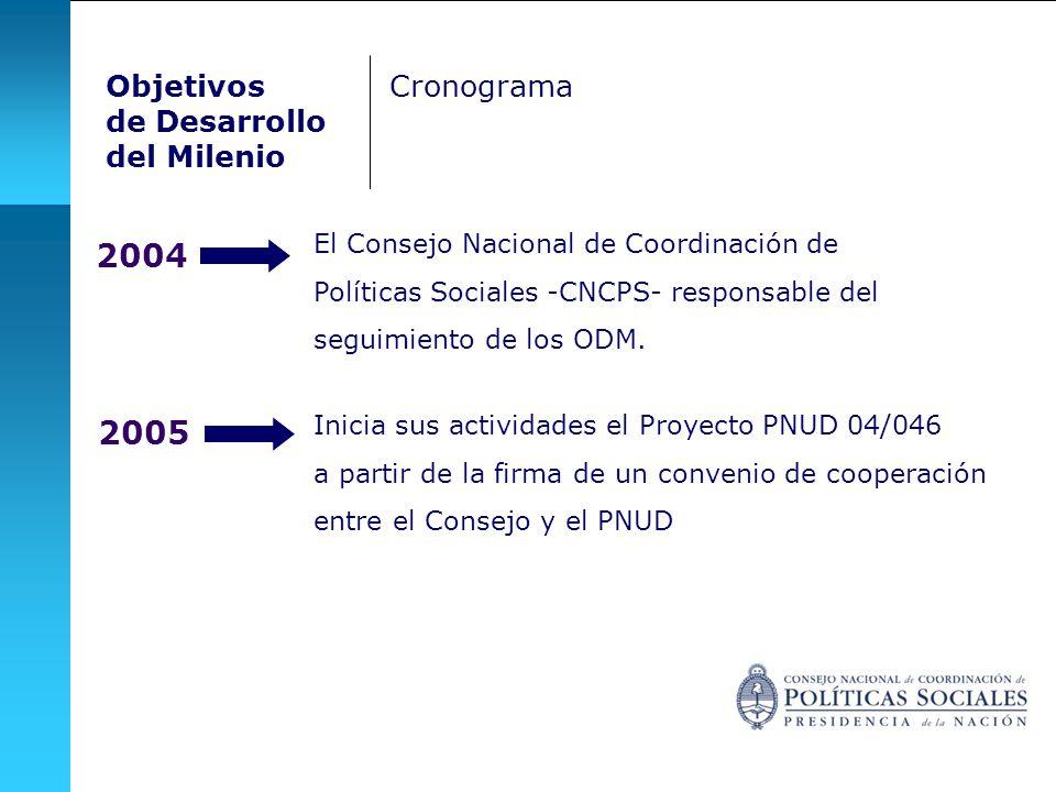 2004 2005 Objetivos de Desarrollo del Milenio Cronograma