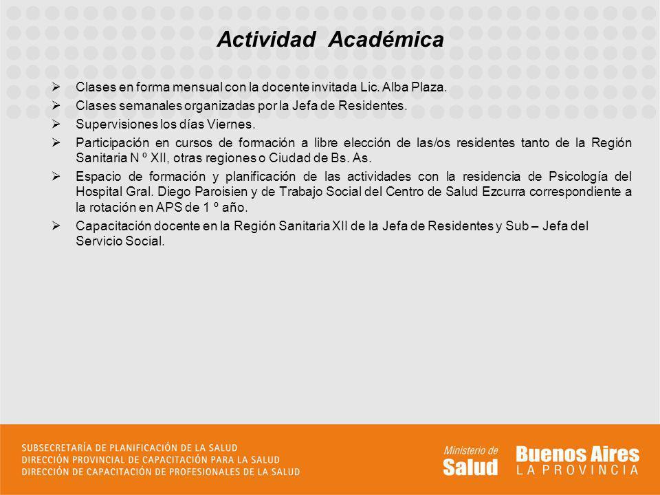 Actividad Académica Clases en forma mensual con la docente invitada Lic. Alba Plaza. Clases semanales organizadas por la Jefa de Residentes.