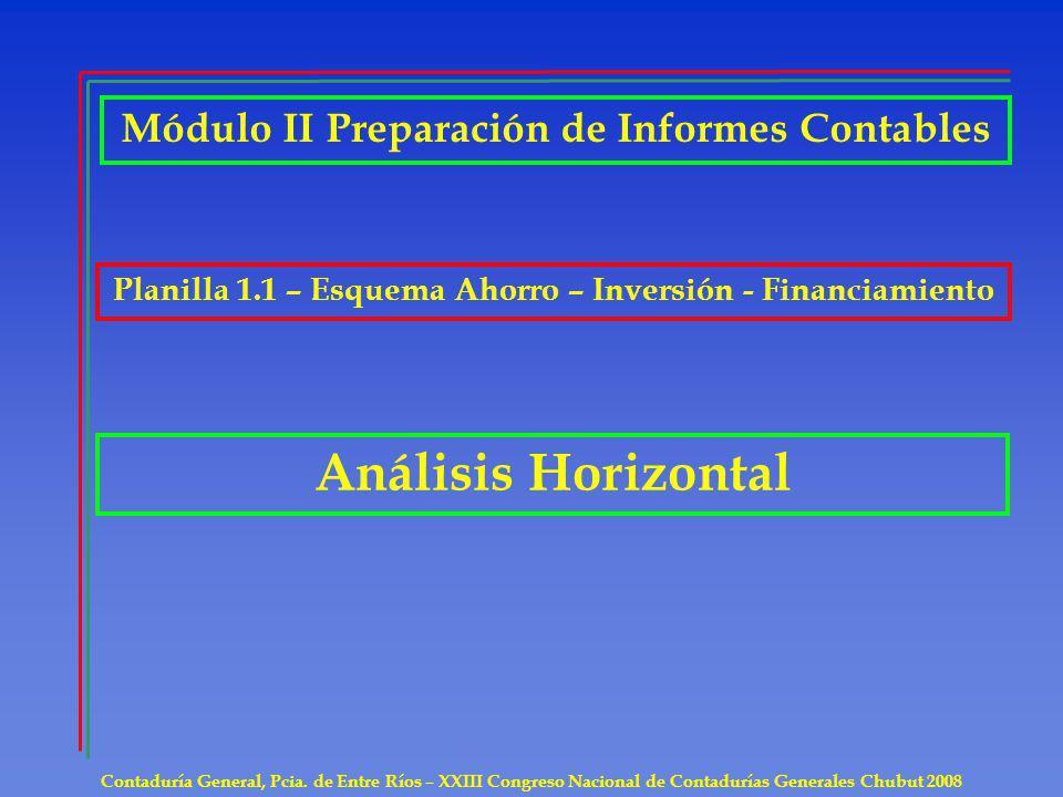 Análisis Horizontal Módulo II Preparación de Informes Contables