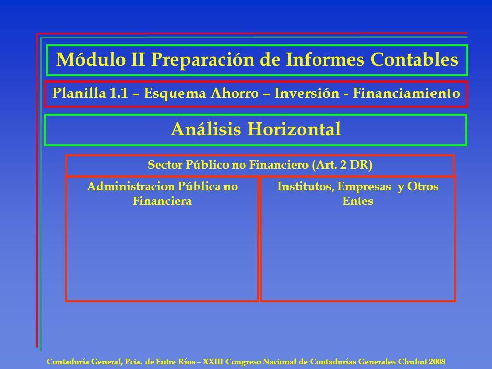 Módulo II Preparación de Informes Contables Análisis Horizontal