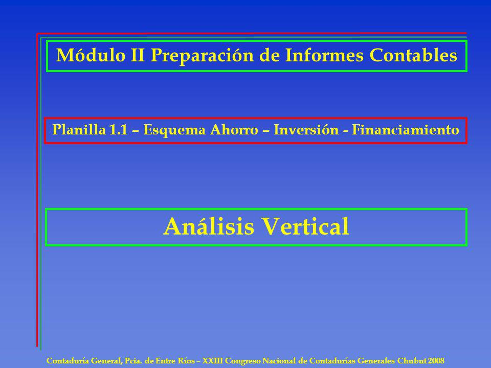 Análisis Vertical Módulo II Preparación de Informes Contables
