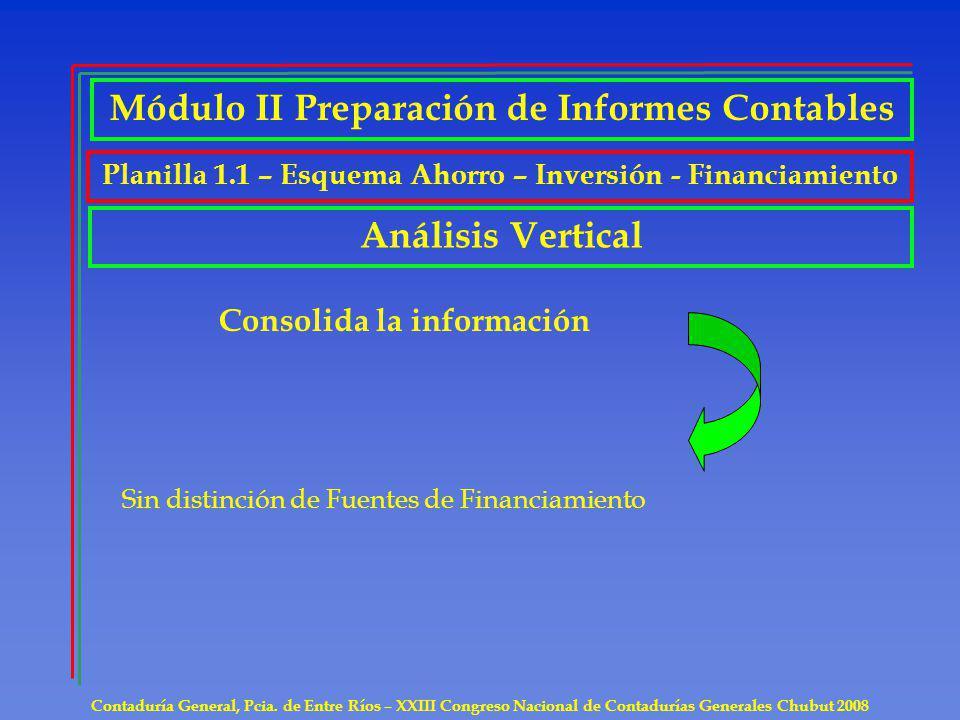 Módulo II Preparación de Informes Contables Análisis Vertical