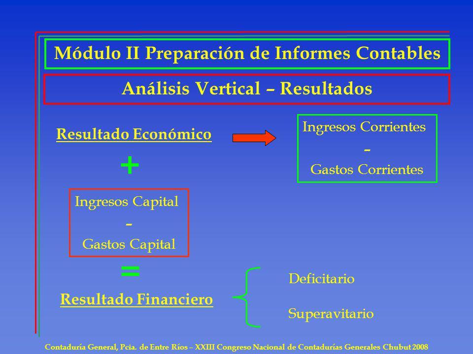 + = - - Módulo II Preparación de Informes Contables