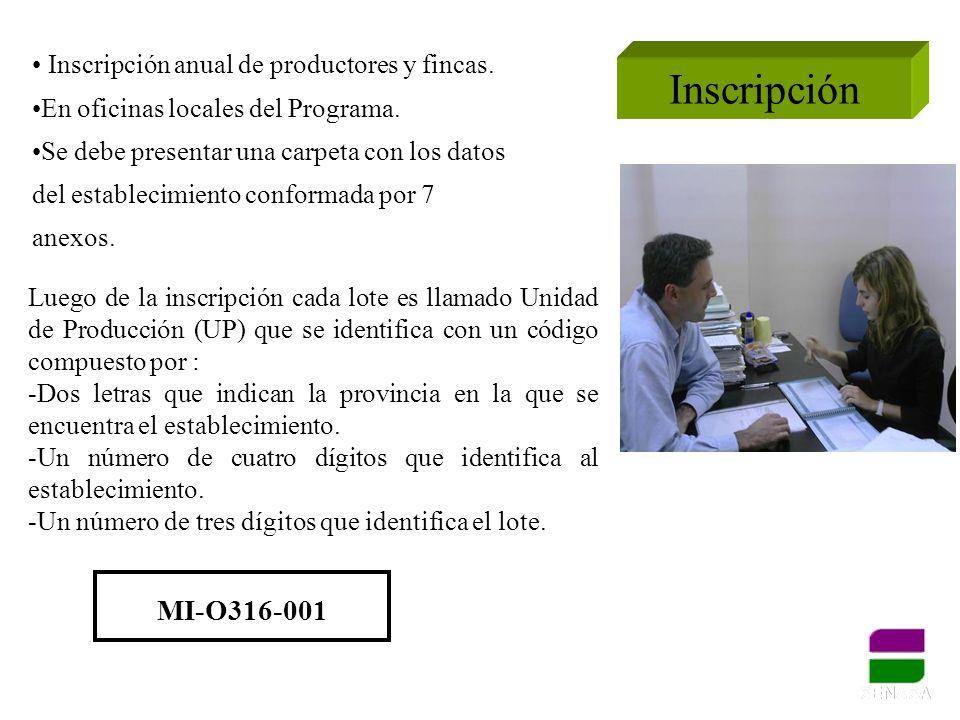 Inscripción MI-O316-001 Inscripción anual de productores y fincas.