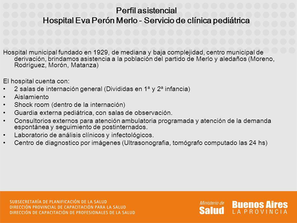 Perfil asistencial Hospital Eva Perón Merlo - Servicio de clínica pediátrica