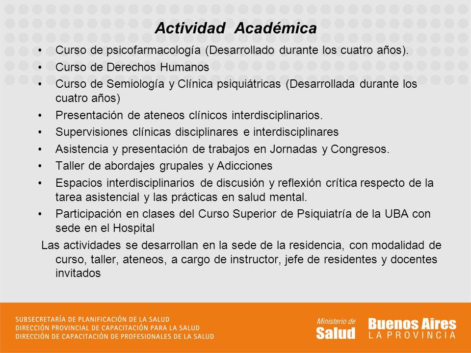 Actividad Académica Curso de psicofarmacología (Desarrollado durante los cuatro años). Curso de Derechos Humanos.
