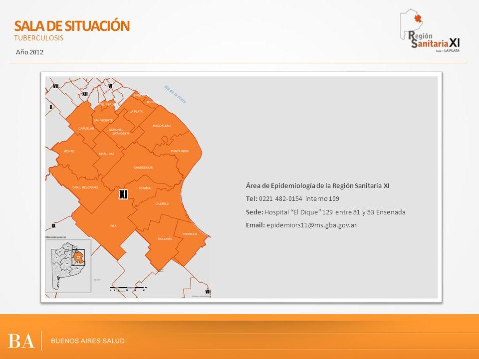 SALA DE SITUACIÓN TUBERCULOSIS Año 2012