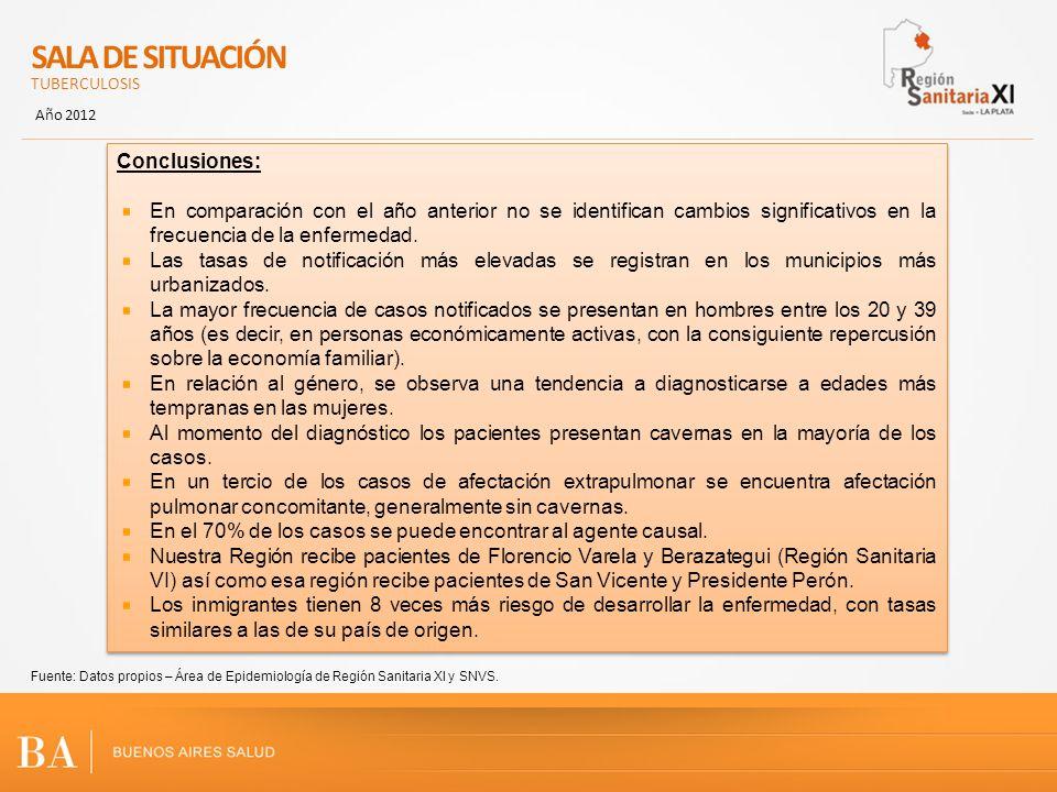 SALA DE SITUACIÓN Conclusiones: