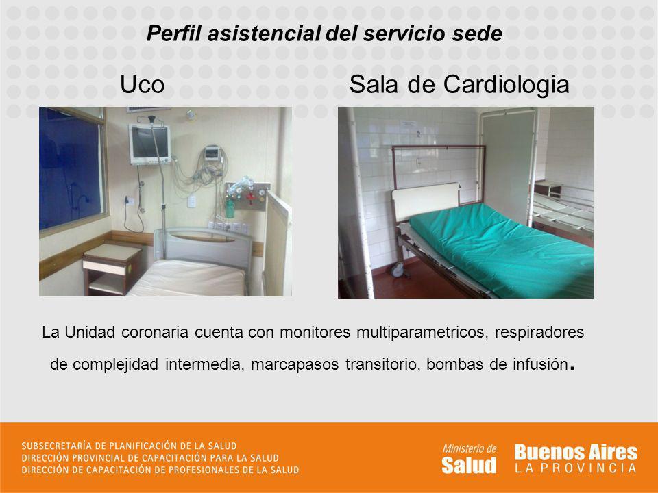 Uco Sala de Cardiologia