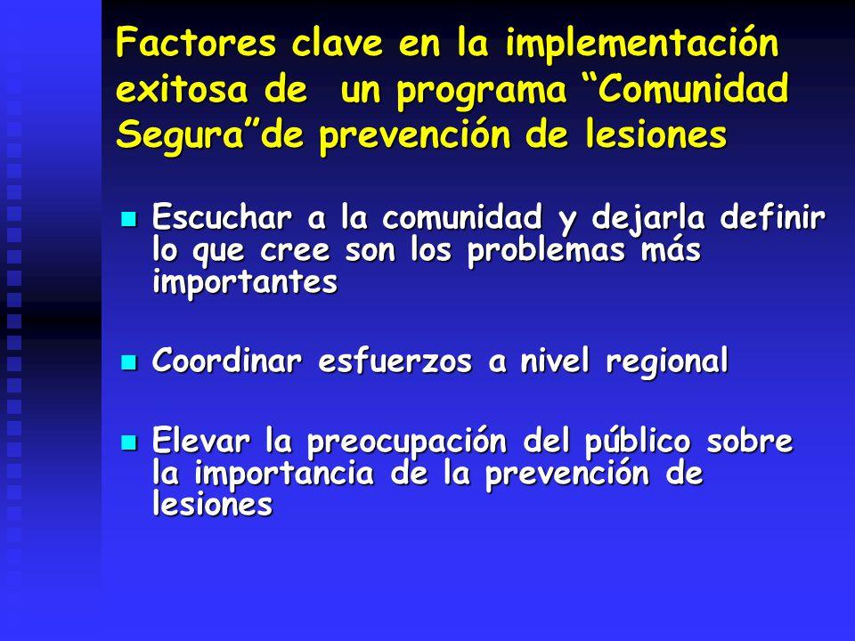 Factores clave en la implementación exitosa de un programa Comunidad Segura de prevención de lesiones