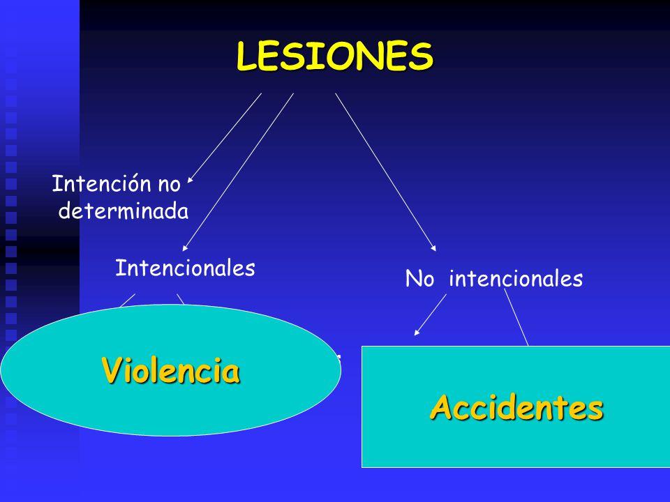 LESIONES Violencia Accidentes Intención no determinada Intencionales