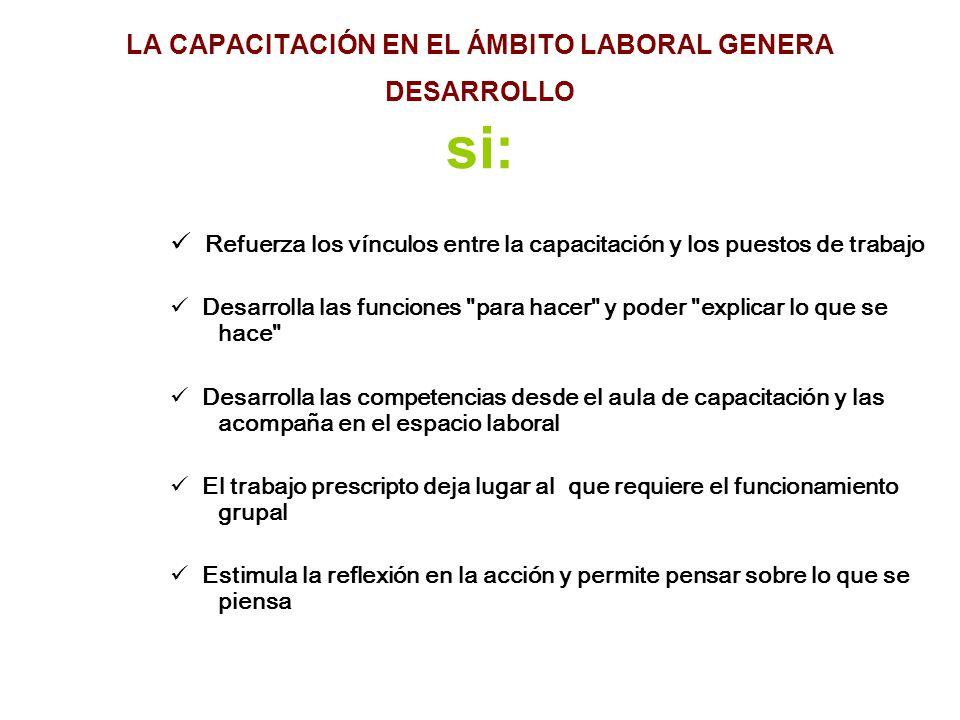 LA CAPACITACIÓN EN EL ÁMBITO LABORAL GENERA DESARROLLO si: